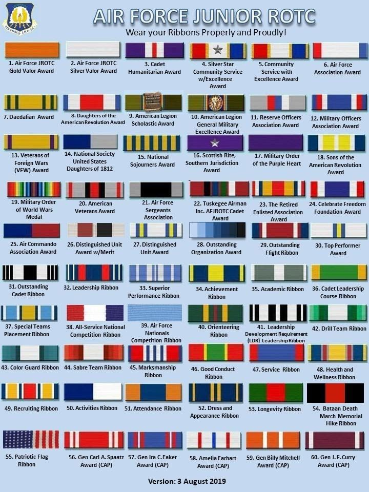 Image of the different AFJROTC Ribbons