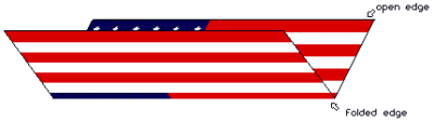 Image of step-2 for folding the American flag